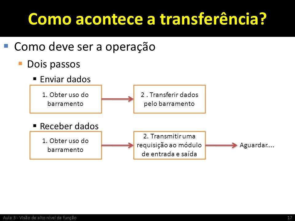 Como acontece a transferência? Como deve ser a operação Dois passos Enviar dados Receber dados Aula 3 - Visão de alto nível da função17 1. Obter uso d