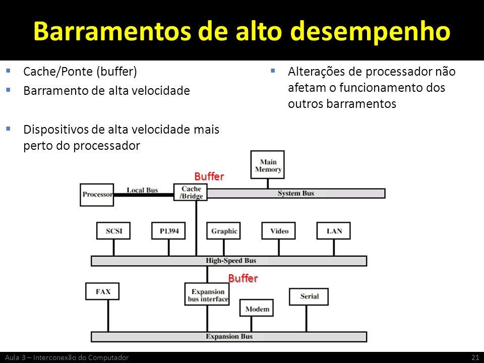 Barramentos de alto desempenho Cache/Ponte (buffer) Barramento de alta velocidade Dispositivos de alta velocidade mais perto do processador Alterações