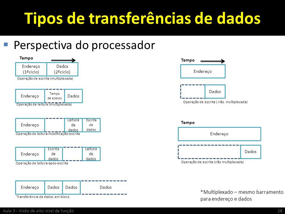 Tipos de transferências de dados Perspectiva do processador Aula 3 - Visão de alto nível da função28 Endereço (1ºciclo) Dados (2ºciclo) Tempo de acess