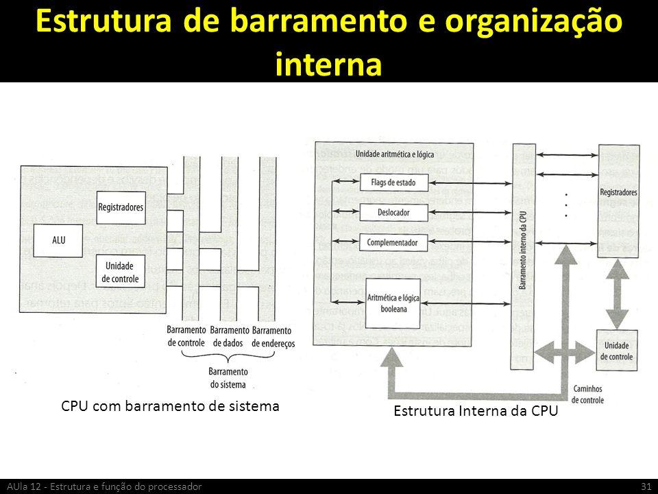Estrutura de barramento e organização interna AUla 12 - Estrutura e função do processador31 CPU com barramento de sistema Estrutura Interna da CPU