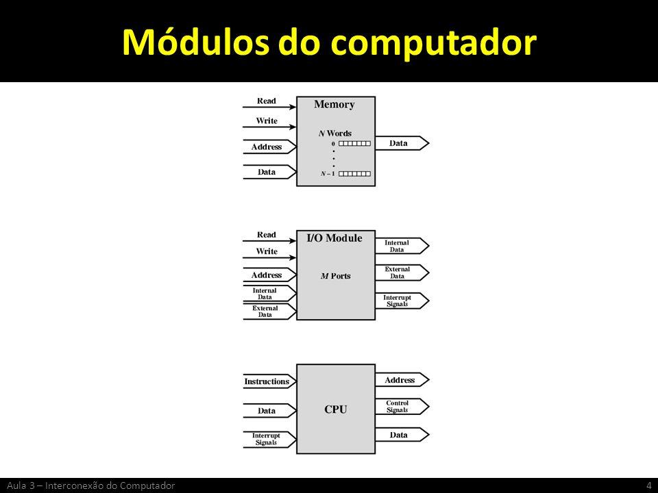 Módulos do computador Aula 3 – Interconexão do Computador4