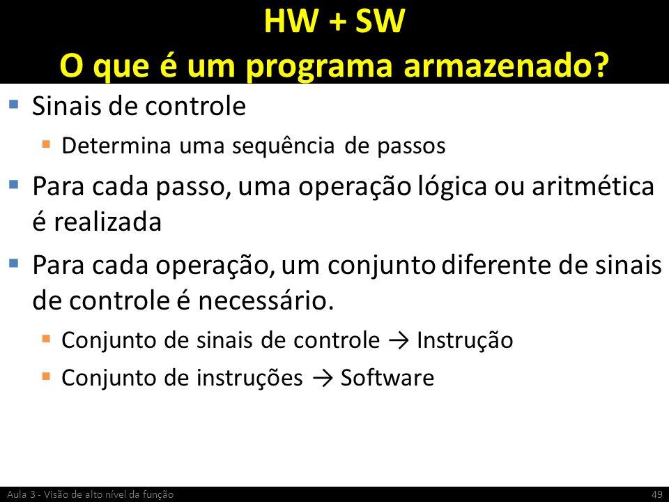 HW + SW O que é um programa armazenado? Sinais de controle Determina uma sequência de passos Para cada passo, uma operação lógica ou aritmética é real