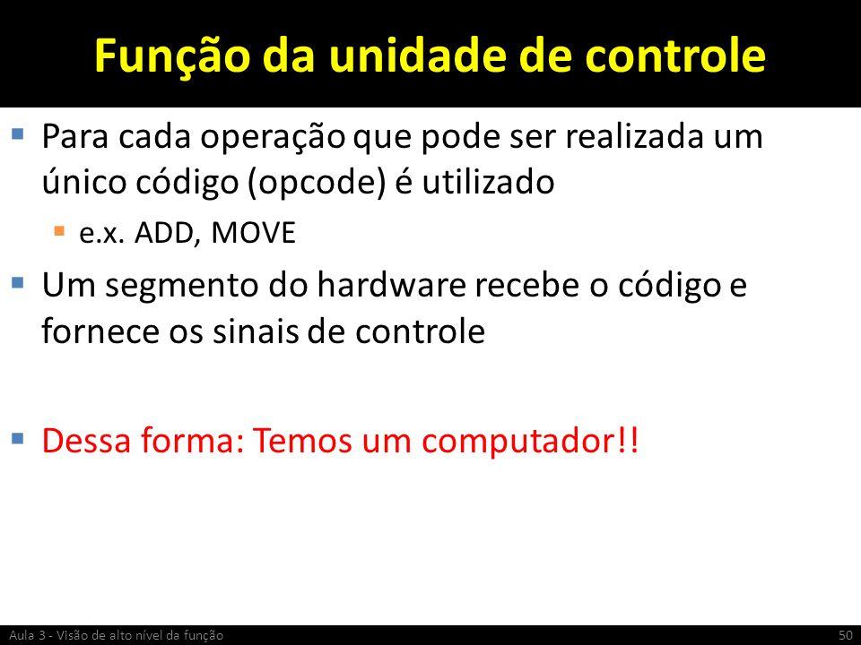 Função da unidade de controle Para cada operação que pode ser realizada um único código (opcode) é utilizado e.x. ADD, MOVE Um segmento do hardware re