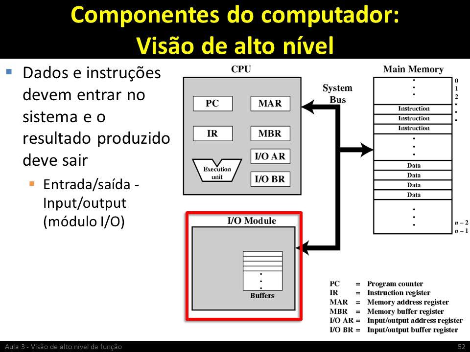 Componentes do computador: Visão de alto nível Dados e instruções devem entrar no sistema e o resultado produzido deve sair Entrada/saída - Input/outp
