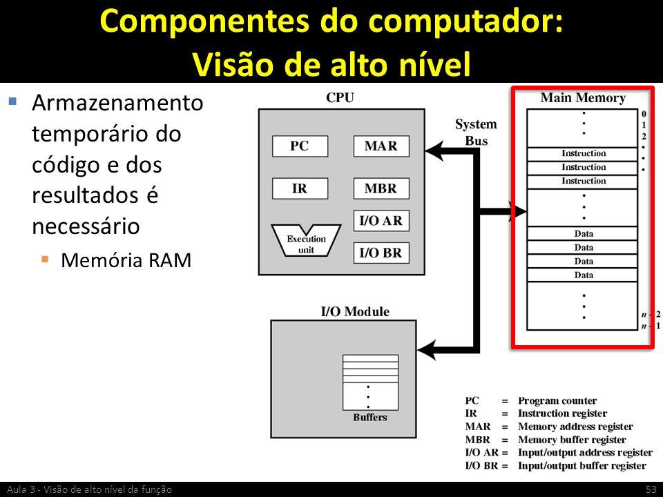 Componentes do computador: Visão de alto nível Armazenamento temporário do código e dos resultados é necessário Memória RAM Aula 3 - Visão de alto nív