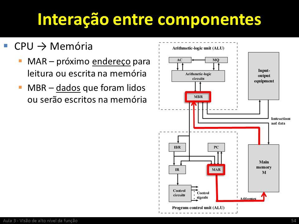 Interação entre componentes CPU Memória MAR – próximo endereço para leitura ou escrita na memória MBR – dados que foram lidos ou serão escritos na mem