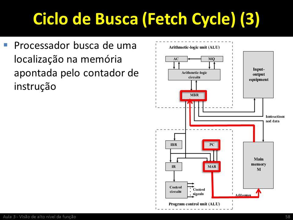 Ciclo de Busca (Fetch Cycle) (3) Processador busca de uma localização na memória apontada pelo contador de instrução Aula 3 - Visão de alto nível da f