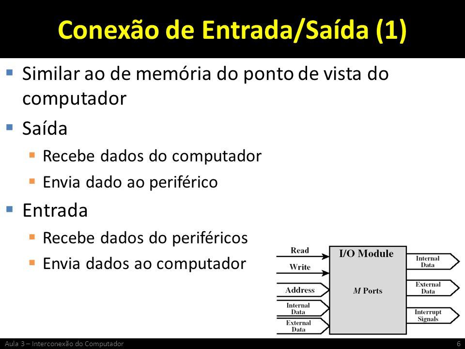 Conexão de Entrada/Saída (1) Similar ao de memória do ponto de vista do computador Saída Recebe dados do computador Envia dado ao periférico Entrada R