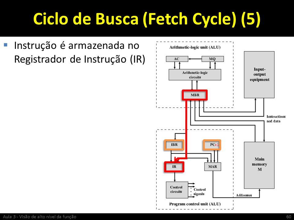 Ciclo de Busca (Fetch Cycle) (5) Instrução é armazenada no Registrador de Instrução (IR) Aula 3 - Visão de alto nível da função60 +1
