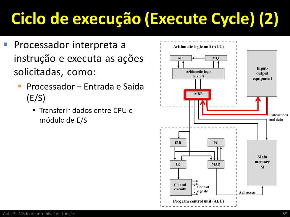 Ciclo de execução (Execute Cycle) (2) Processador interpreta a instrução e executa as ações solicitadas, como: Processador – Entrada e Saída (E/S) Tra