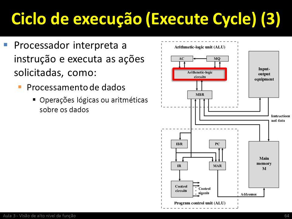 Ciclo de execução (Execute Cycle) (3) Processador interpreta a instrução e executa as ações solicitadas, como: Processamento de dados Operações lógica