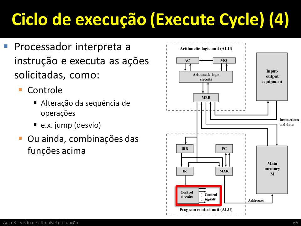 Ciclo de execução (Execute Cycle) (4) Processador interpreta a instrução e executa as ações solicitadas, como: Controle Alteração da sequência de oper