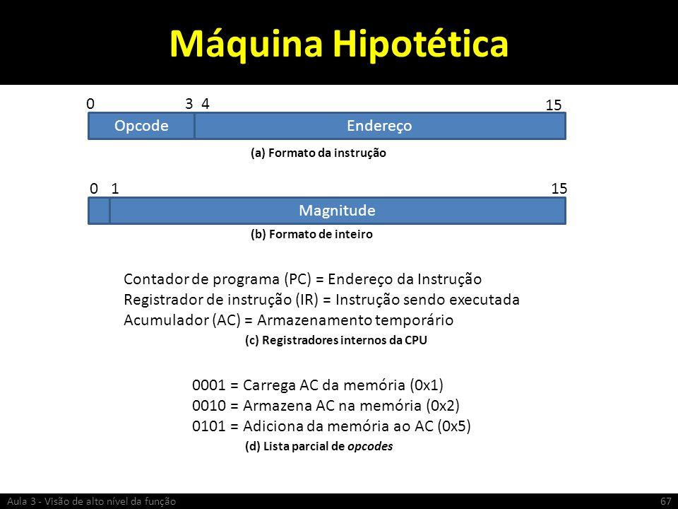 Máquina Hipotética Aula 3 - Visão de alto nível da função67 OpcodeEndereço Magnitude 034 15 01 Contador de programa (PC) = Endereço da Instrução Regis
