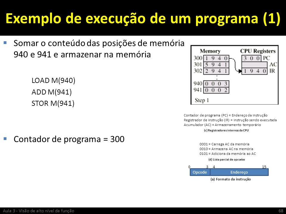 Exemplo de execução de um programa (1) Somar o conteúdo das posições de memória 940 e 941 e armazenar na memória LOAD M(940) ADD M(941) STOR M(941) Co