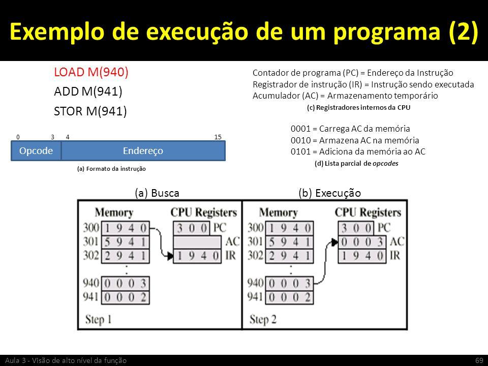 Exemplo de execução de um programa (2) LOAD M(940) ADD M(941) STOR M(941) Aula 3 - Visão de alto nível da função69 Contador de programa (PC) = Endereç