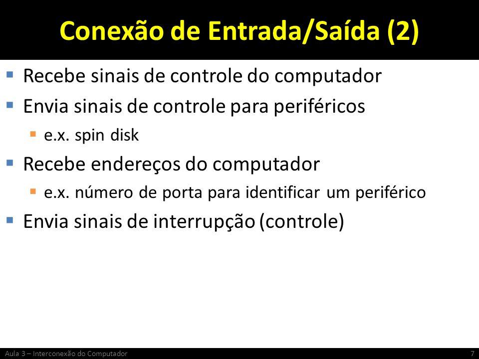 Conexão de Entrada/Saída (2) Recebe sinais de controle do computador Envia sinais de controle para periféricos e.x. spin disk Recebe endereços do comp
