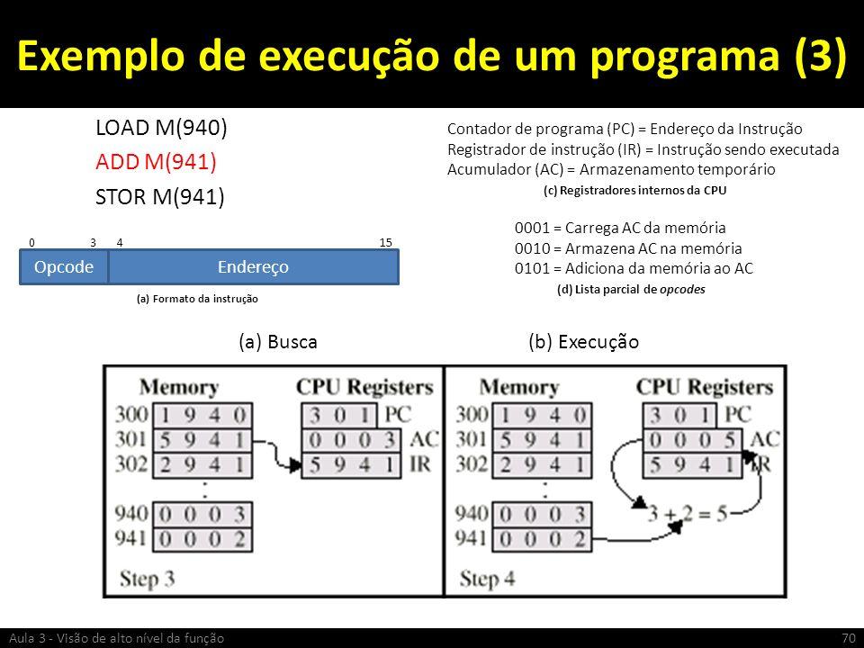 Exemplo de execução de um programa (3) LOAD M(940) ADD M(941) STOR M(941) Aula 3 - Visão de alto nível da função70 Contador de programa (PC) = Endereç