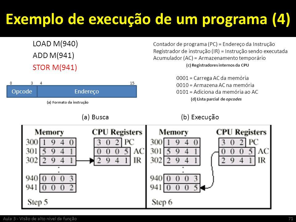 Exemplo de execução de um programa (4) LOAD M(940) ADD M(941) STOR M(941) Aula 3 - Visão de alto nível da função71 Contador de programa (PC) = Endereç