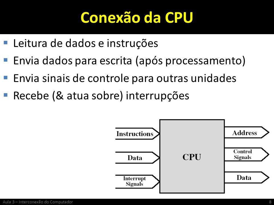 Conexão da CPU Leitura de dados e instruções Envia dados para escrita (após processamento) Envia sinais de controle para outras unidades Recebe (& atu