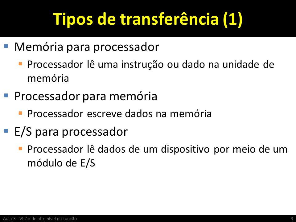 Tipos de transferência (1) Memória para processador Processador lê uma instrução ou dado na unidade de memória Processador para memória Processador es
