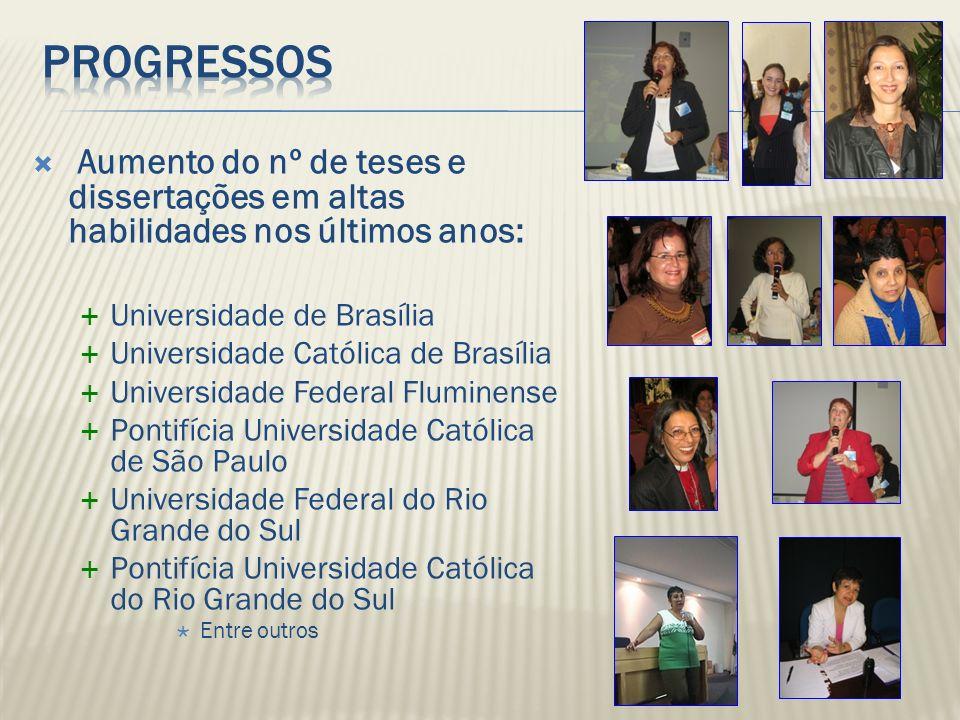 Aumento do nº de teses e dissertações em altas habilidades nos últimos anos: Universidade de Brasília Universidade Católica de Brasília Universidade F