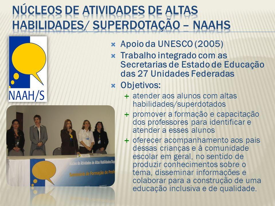 Apoio da UNESCO (2005) Trabalho integrado com as Secretarias de Estado de Educação das 27 Unidades Federadas Objetivos: atender aos alunos com altas h