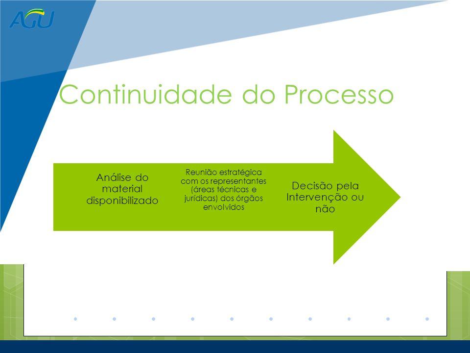 Continuidade do Processo Decisão pela Intervenção ou não Reunião estratégica com os representantes (áreas técnicas e jurídicas) dos órgãos envolvidos