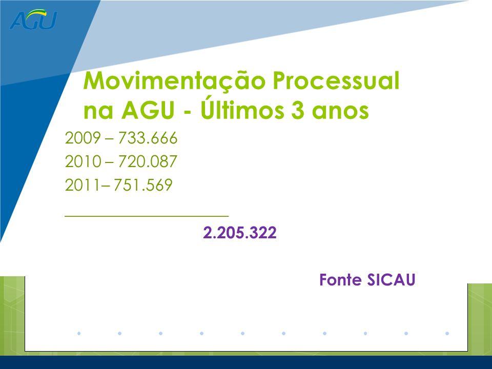 Registro dos Processos GEPAC/AGU Processos Judiciais : 7.151 Processos relacionados à Matriz de Energia Elétrica: 1.602 Processos relacionado a UHE MAUÁ : 13 ações e 49 processos