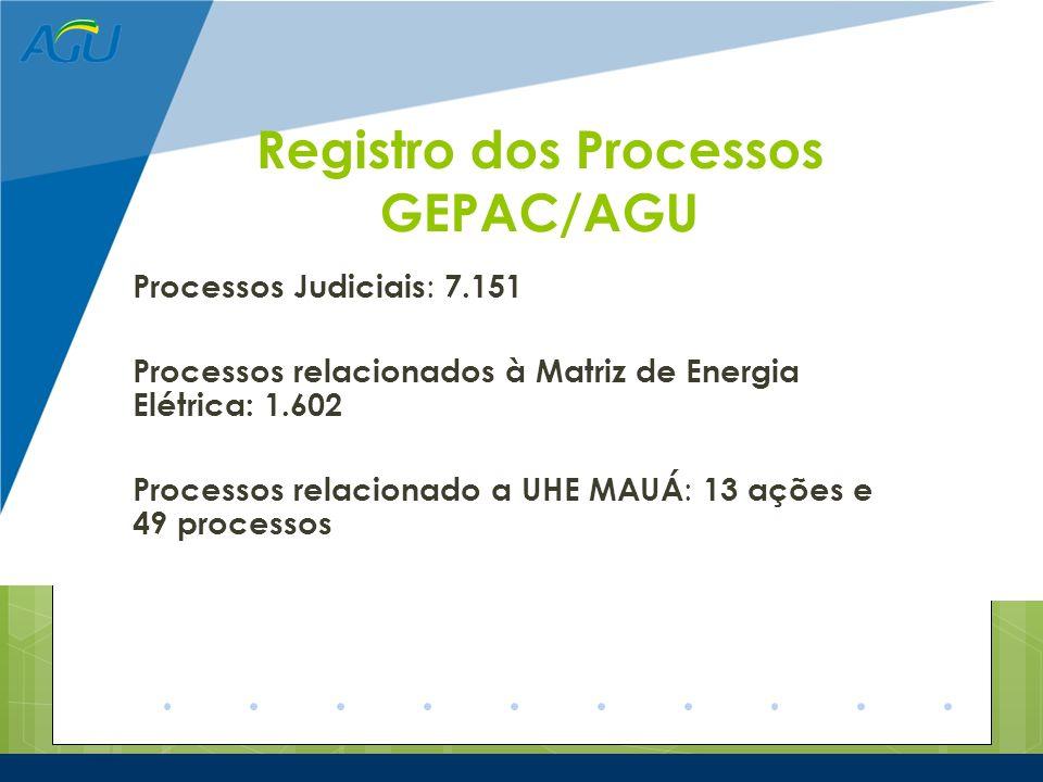 Registro dos Processos GEPAC/AGU Processos Judiciais : 7.151 Processos relacionados à Matriz de Energia Elétrica: 1.602 Processos relacionado a UHE MA