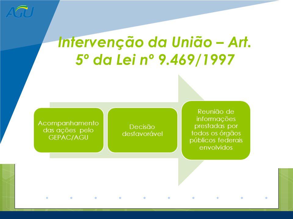 Intervenção da União – Art. 5º da Lei nº 9.469/1997 Acompanhamento das ações pelo GEPAC/AGU Decisão desfavorável Reunião de informações prestadas por