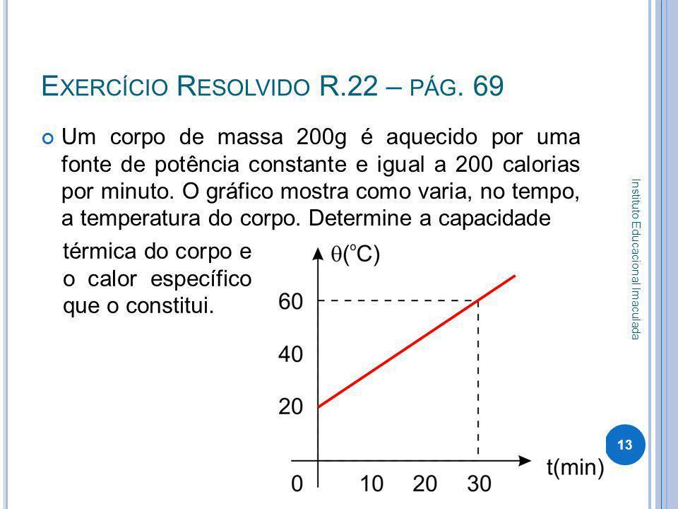 E XERCÍCIO R ESOLVIDO R.22 – PÁG. 69 Um corpo de massa 200g é aquecido por uma fonte de potência constante e igual a 200 calorias por minuto. O gráfic