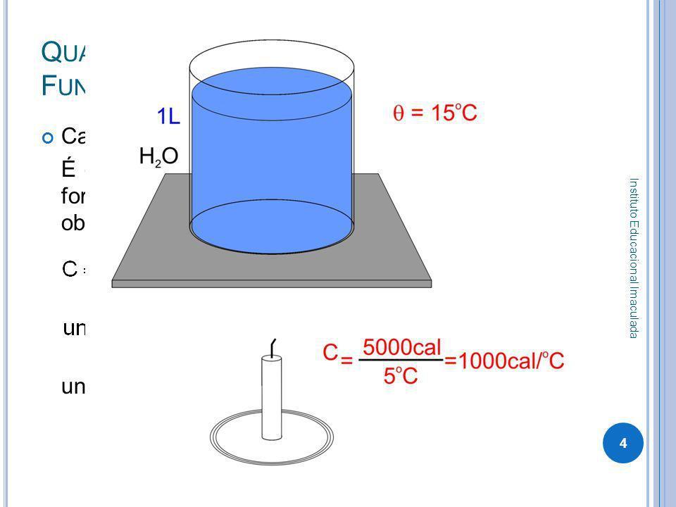 Q UANTIDADE DE C ALOR S ENSÍVEL. E QUAÇÃO F UNDAMENTAL DA C ALORIMETRIA Capacidade Térmica de um corpo É definida como a razão entre o calor sensível