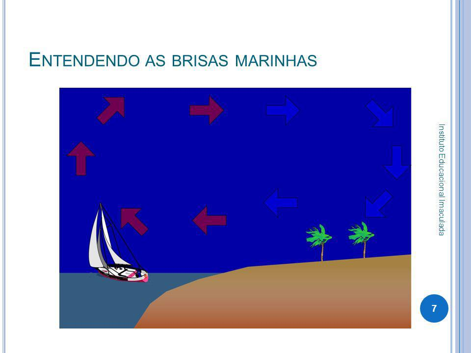 E NTENDENDO AS BRISAS MARINHAS 7 Instituto Educacional Imaculada