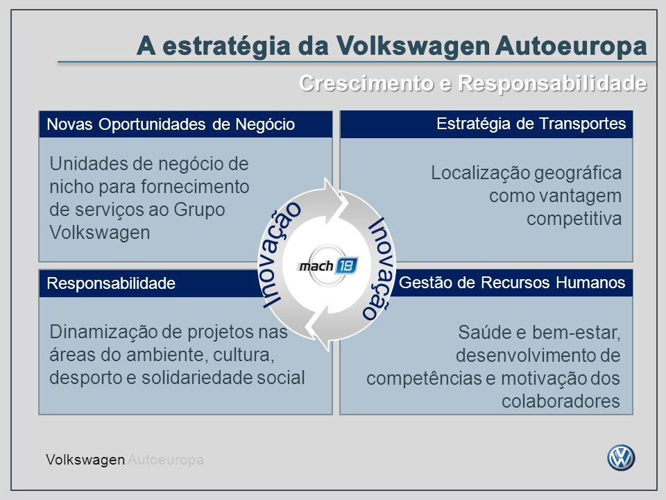 Volkswagen Autoeuropa Responsabilidade Dinamização de projetos nas áreas do ambiente, cultura, desporto e solidariedade social Novas Oportunidades de