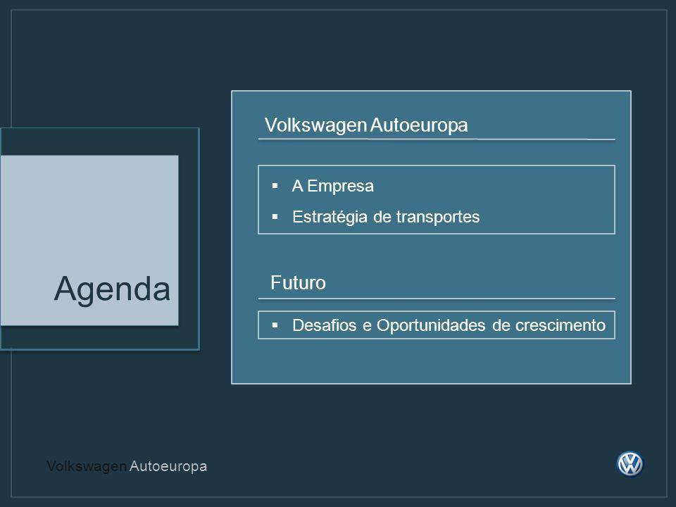 Volkswagen Autoeuropa 133.100 unidades produzidas 3.603 colaboradores 2,2 mil milhões de euros volume vendas 947 milhões de euros aquisição nacional