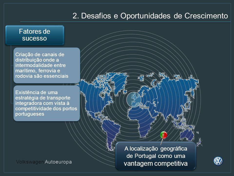 Volkswagen Autoeuropa A localização geográfica de Portugal como uma vantagem competitiva Fatores de sucesso Criação de canais de distribuição onde a i