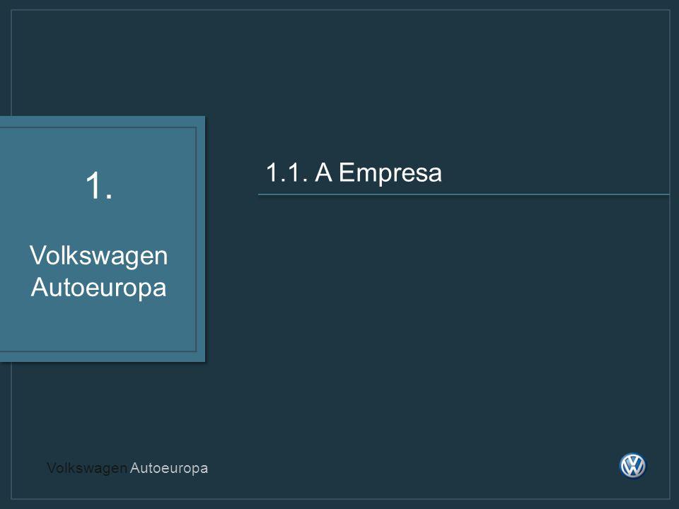 Volkswagen Autoeuropa 1. Volkswagen Autoeuropa 1.1. A Empresa