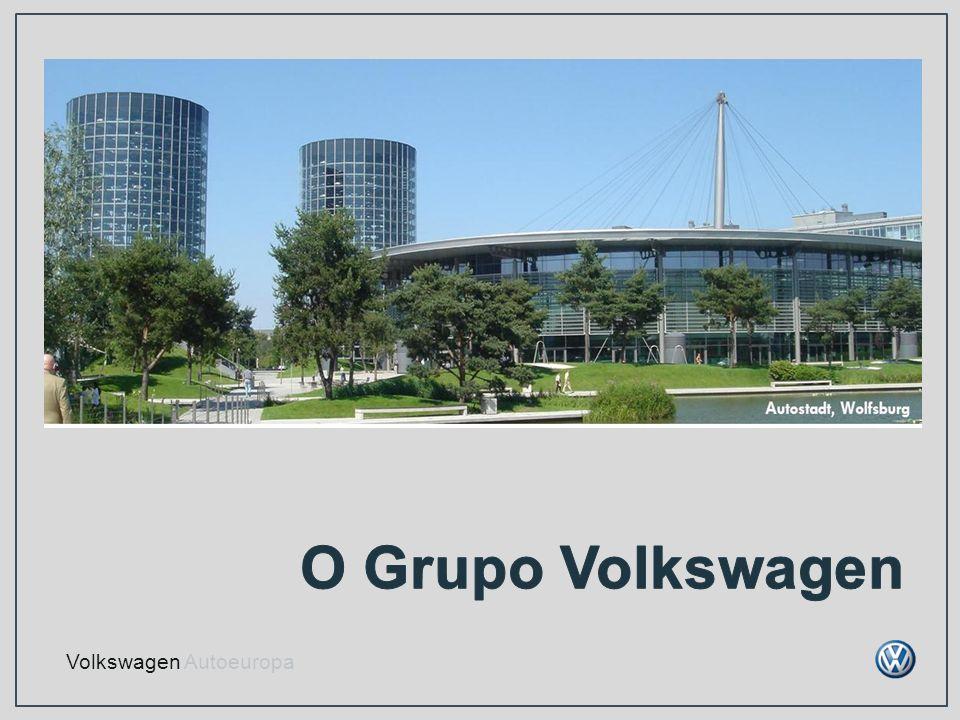 Volkswagen Autoeuropa Responsabilidade Dinamização de projetos nas áreas do ambiente, cultura, desporto e solidariedade social Novas Oportunidades de Negócio Unidades de negócio de nicho para fornecimento de serviços ao Grupo Volkswagen Gestão de Recursos Humanos Saúde e bem-estar, desenvolvimento de competências e motivação dos colaboradores Crescimento e Responsabilidade Estratégia de Transportes Localização geográfica como vantagem competitiva