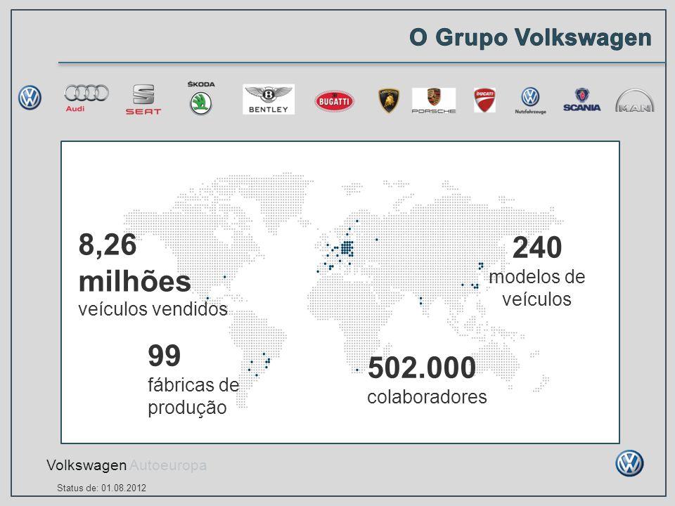 Volkswagen Autoeuropa 1. Volkswagen Autoeuropa 1.2. Estratégia de Transportes