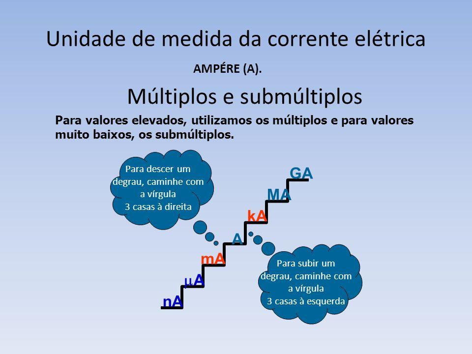 + - Estes elétrons passam a ter um movimento ordenado, dando origem à corrente elétrica.