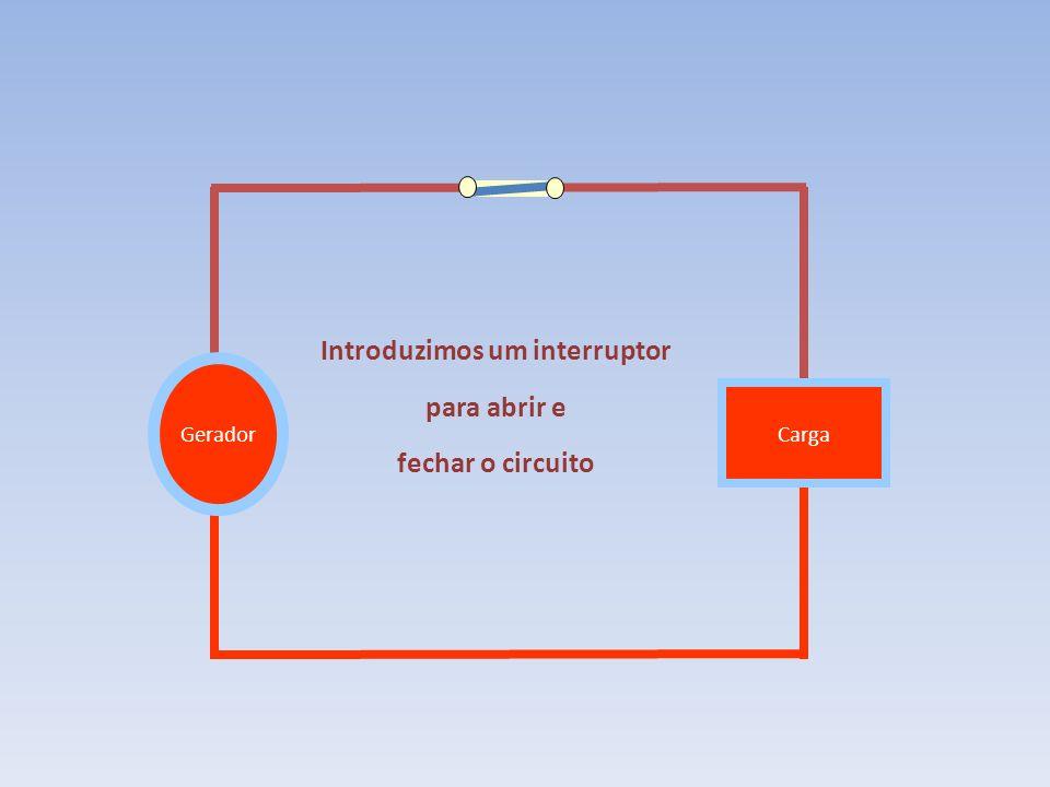 Para que haja corrente elétrica é necessário que o circuito esteja fechado. Gerador Carga