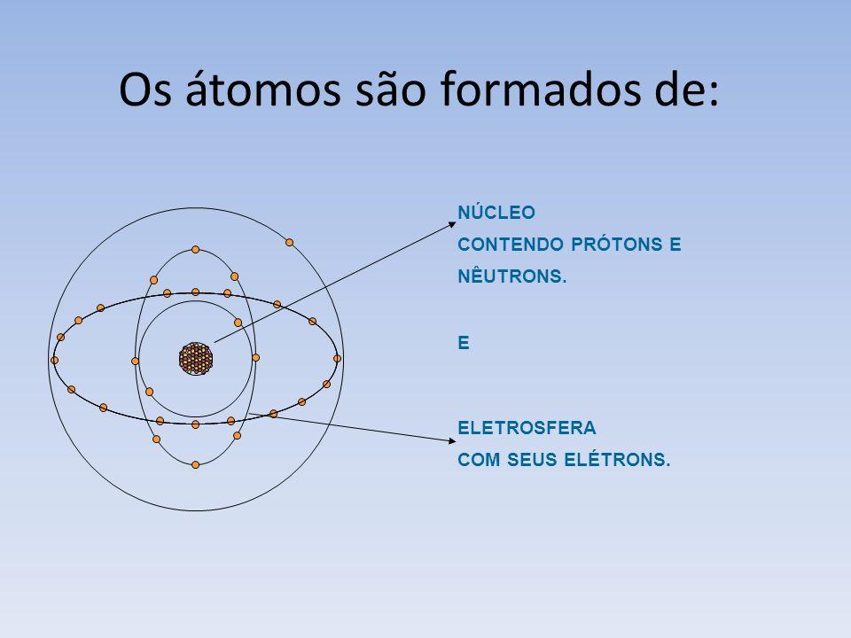 + - Se aproximarmos um pólo positivo de um lado e um negativo de outro: