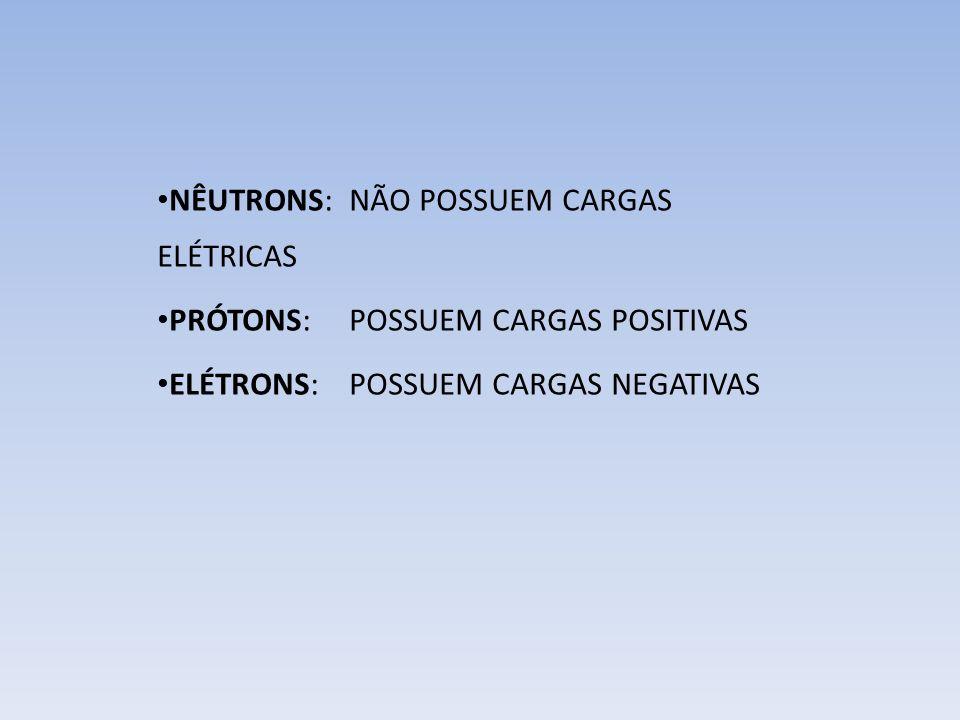 NÊUTRONS:NÃO POSSUEM CARGAS ELÉTRICAS PRÓTONS:POSSUEM CARGAS POSITIVAS ELÉTRONS:POSSUEM CARGAS NEGATIVAS