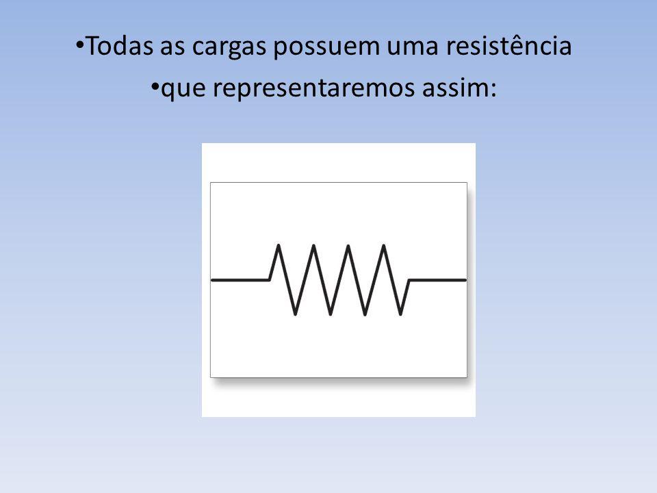 RESISTÊNCIA ELÉTRICA A oposição oferecida à passagem da corrente elétrica chamamos de RESISTÊNCIA ELÉTRICA