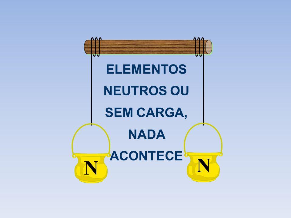 Unidade de medida da corrente elétrica Múltiplos e submúltiplos Para valores elevados, utilizamos os múltiplos e para valores muito baixos, os submúltiplos.