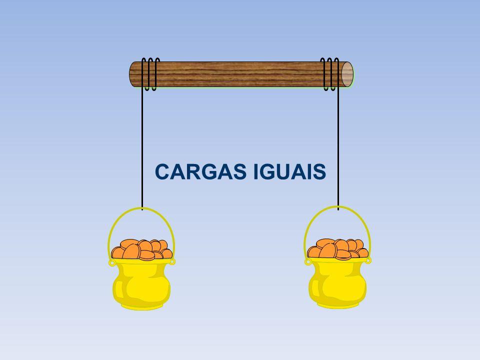 0,023 0,0625 200 6600 =23 mAA =62,5 mAA =0,2 kA A =6,6 kA A Corrente elétrica - é o movimento ordenado dos elétrons no interior de um condutor.