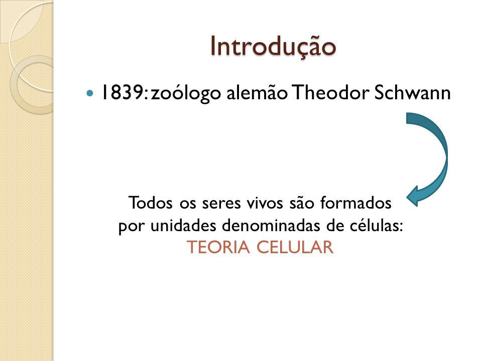 Introdução 1839: zoólogo alemão Theodor Schwann Todos os seres vivos são formados por unidades denominadas de células: TEORIA CELULAR