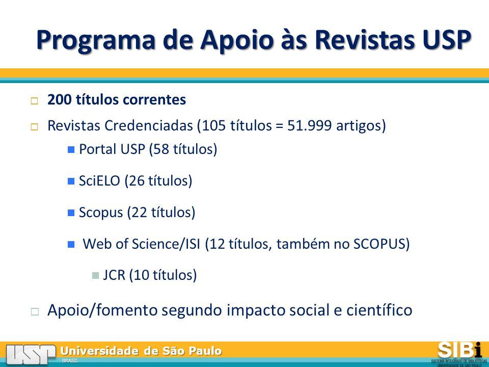 Universidade de São Paulo BRASIL 200 títulos correntes Revistas Credenciadas (105 títulos = 51.999 artigos) Portal USP (58 títulos) SciELO (26 títulos) Scopus (22 títulos) Web of Science/ISI (12 títulos, também no SCOPUS) JCR (10 títulos) Apoio/fomento segundo impacto social e científico Programa de Apoio às Revistas USP