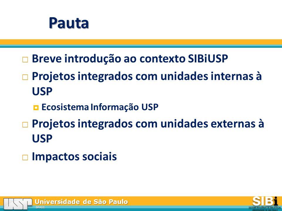 Universidade de São Paulo BRASIL Pauta Breve introdução ao contexto SIBiUSP Projetos integrados com unidades internas à USP Ecosistema Informação USP Projetos integrados com unidades externas à USP Impactos sociais