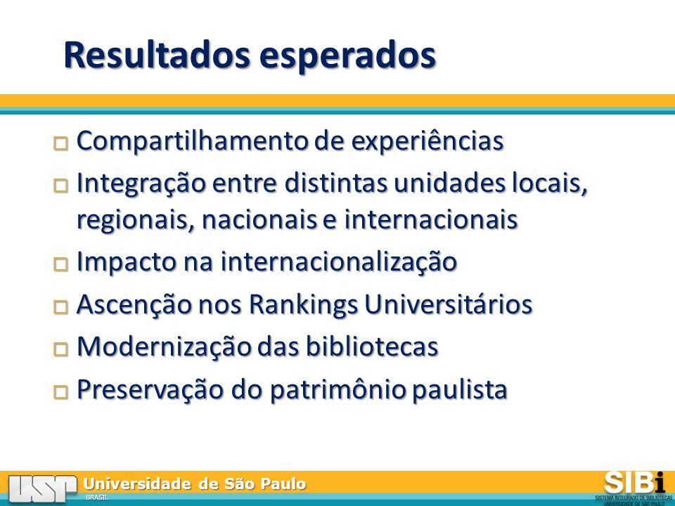 Universidade de São Paulo BRASIL Resultados esperados Compartilhamento de experiências Compartilhamento de experiências Integração entre distintas unidades locais, regionais, nacionais e internacionais Integração entre distintas unidades locais, regionais, nacionais e internacionais Impacto na internacionalização Impacto na internacionalização Ascenção nos Rankings Universitários Ascenção nos Rankings Universitários Modernização das bibliotecas Modernização das bibliotecas Preservação do patrimônio paulista Preservação do patrimônio paulista